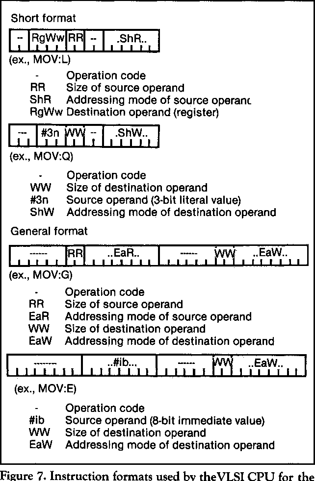 Figure 7 from Architecture of the TRON VLSI CPU - Semantic