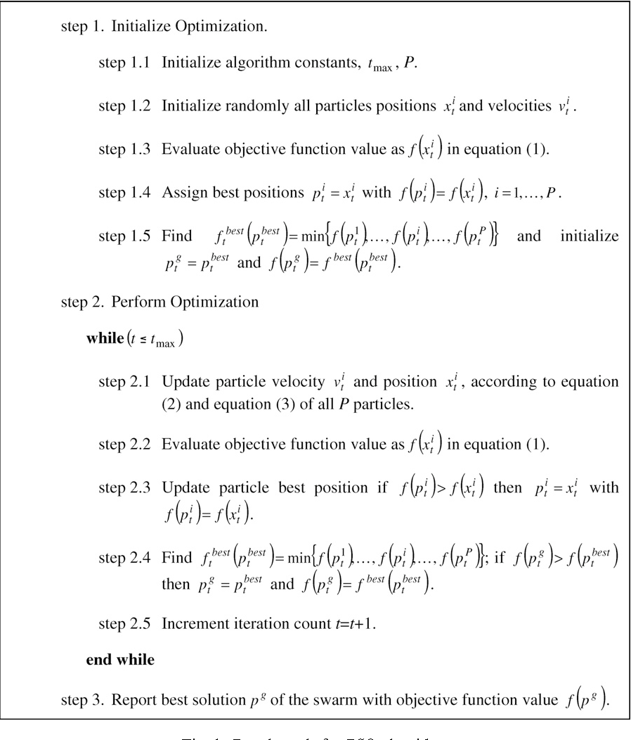 Figure 1 from Particle swarm and ant colony algorithms