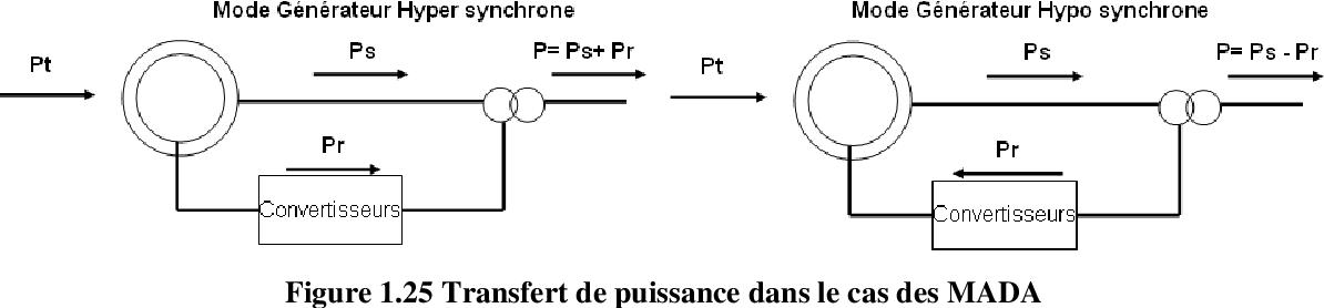 figure 1.25