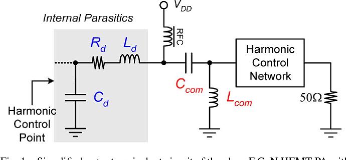 Figure 1 from High-Efficiency Class-F GaN HEMT Amplifier