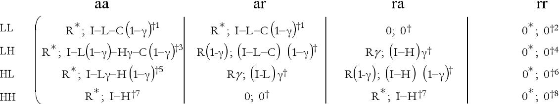 figure 4-4