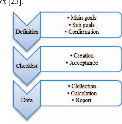 Figure 1 from Application of the structure oriented