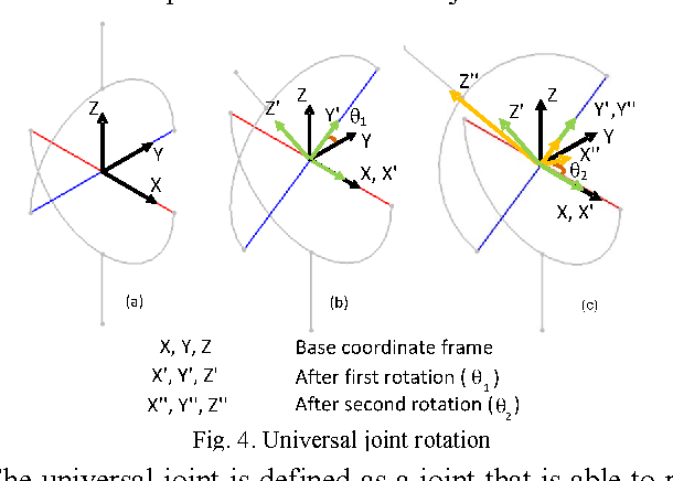 Kinematic analysis and design optimization of a cable-driven