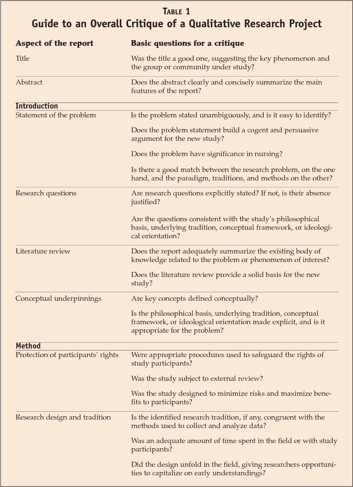 critiquing framework for qualitative research