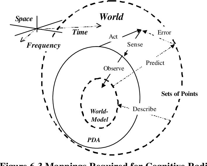 figure 6-3