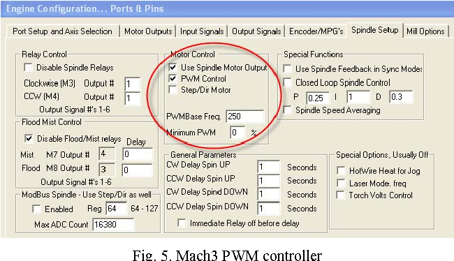 Figure 5 from A pulse-width modulation (PWM) LASER power