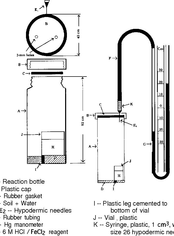 figure 15-1