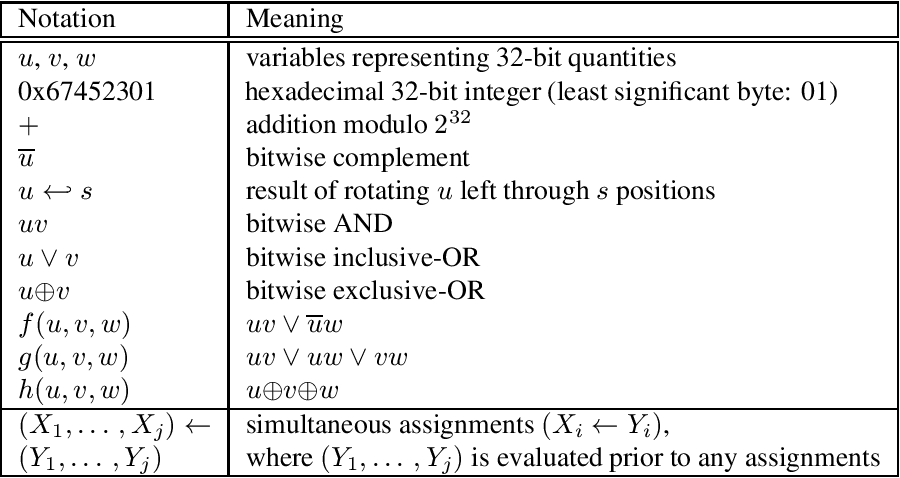 table 9.7