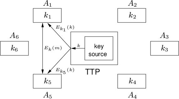 figure 1.16