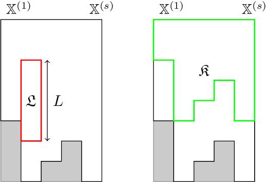 figure 36