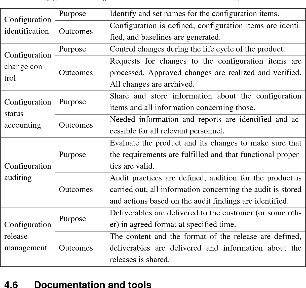 Table 2 from ARTTU LEPPÄKOSKI LIFE CYCLE MANAGEMENT FOR