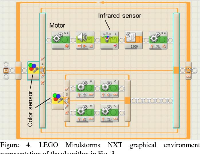 PDF] Application of color sensor programming with LEGO