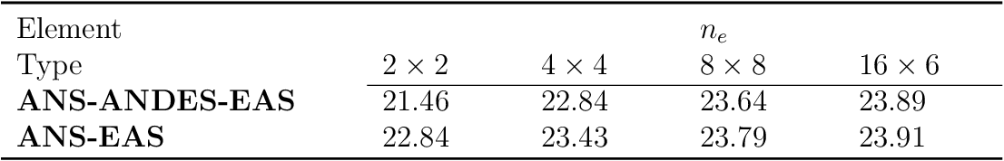 table 6.26