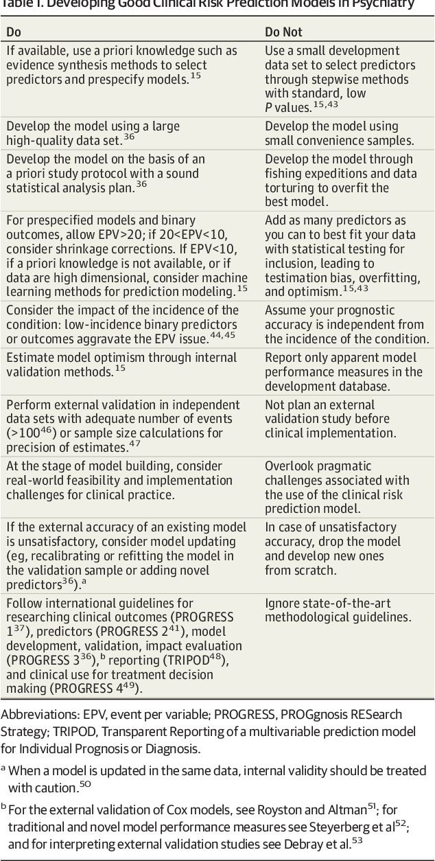 The Science of Prognosis in Psychiatry: A Review  - Semantic
