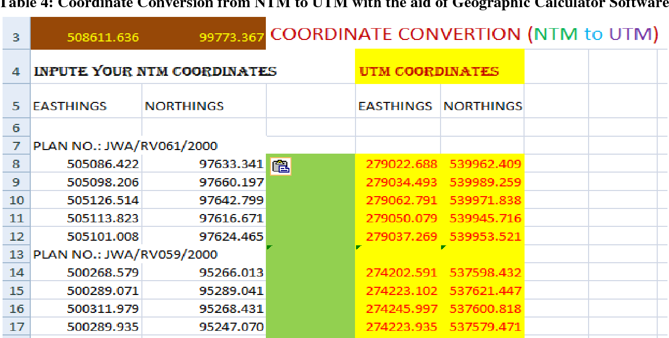 Table 4 from On the Conversion of Coordinates from Nigeria