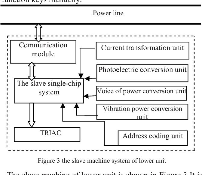 Design Of New Intelligent Street Light Control System Semantic Scholar