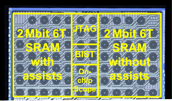 Figure 14 from A 28 nm 2 Mbit 6 T SRAM With Highly