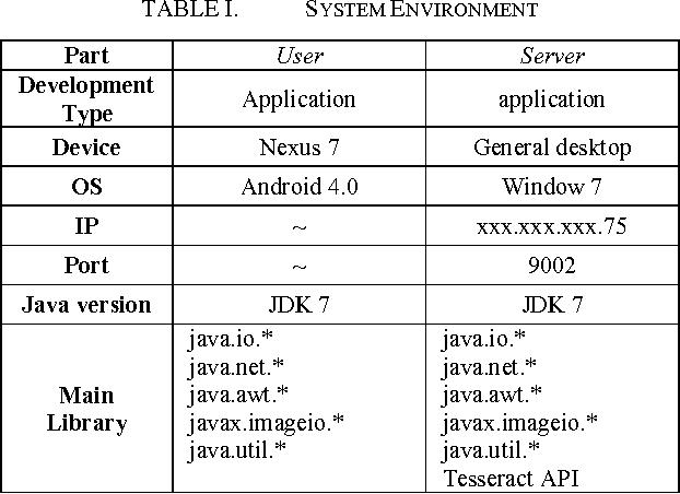 Enhanced password processing scheme based on visual