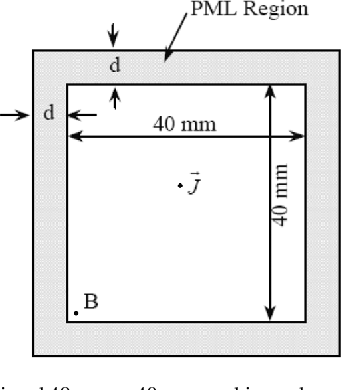 An Auxiliary Differential Equation Formulation for the