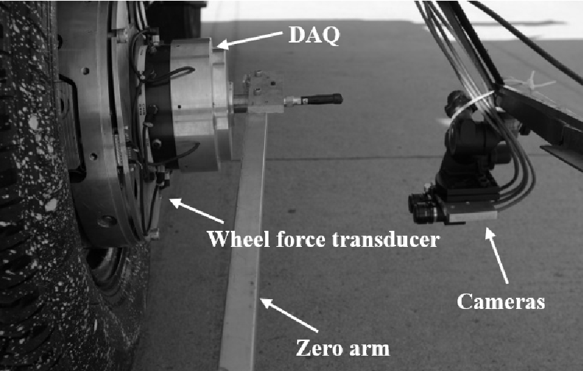 PDF] The dynamic rolling radius of a pneumatic tyre on hard ...