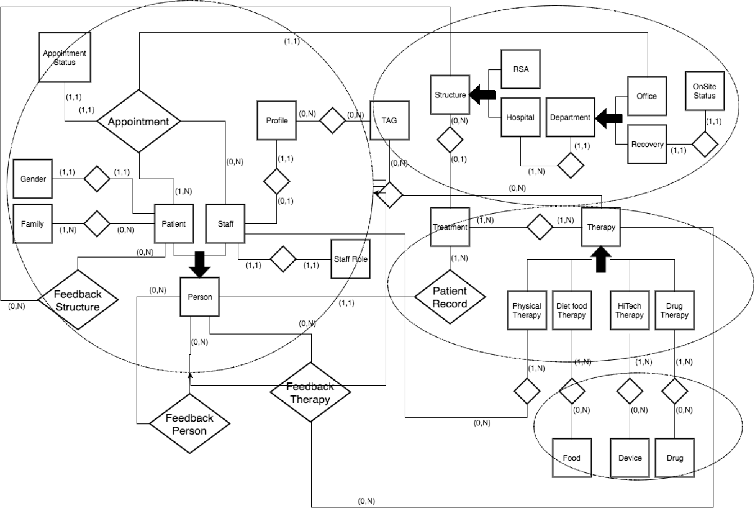 Figure 2 From Enriched E R Model To Design Hybrid Database For Big Data Solutions Semantic Scholar