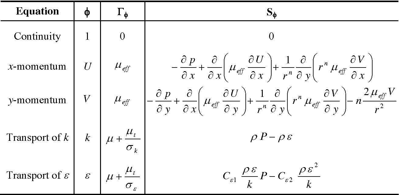 PDF] Diffuser Optimization using Computational Fluid
