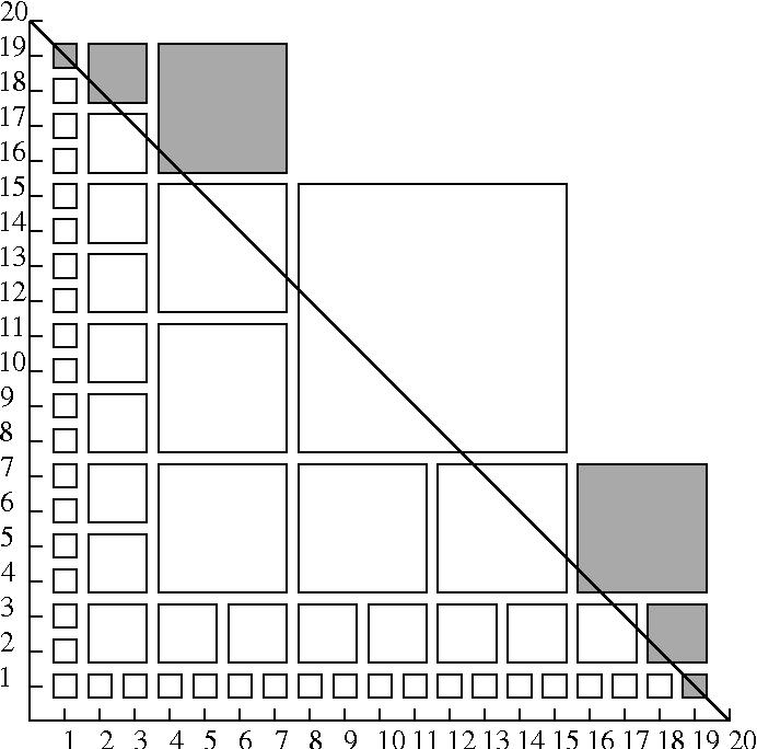 figure 9.2