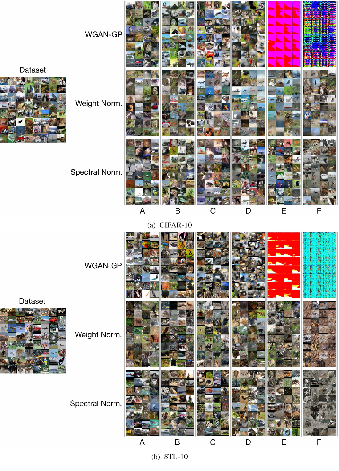 PDF] Spectral Normalization for Generative Adversarial