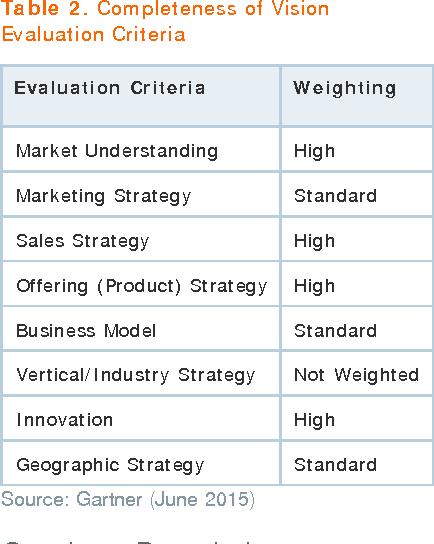 PDF] Magic Quadrant for Enterprise Mobility Management