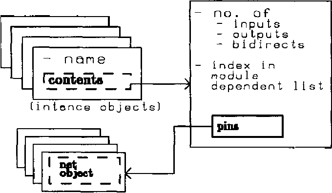 Figure 2 from Circuit compilers don't have to be slow