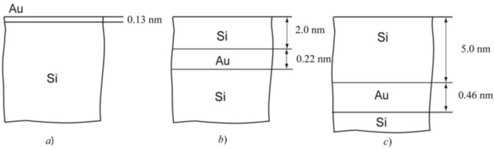 figure 8.34