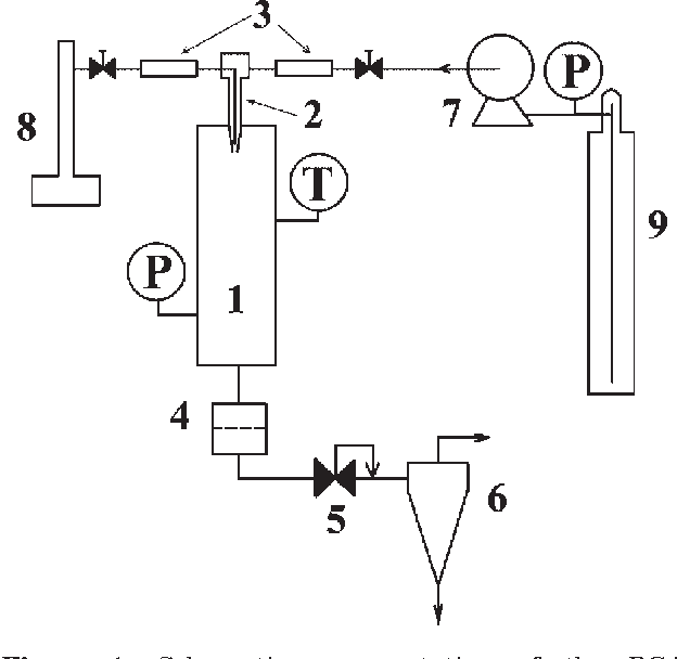 Figure 1 from Formation and characterization of solid