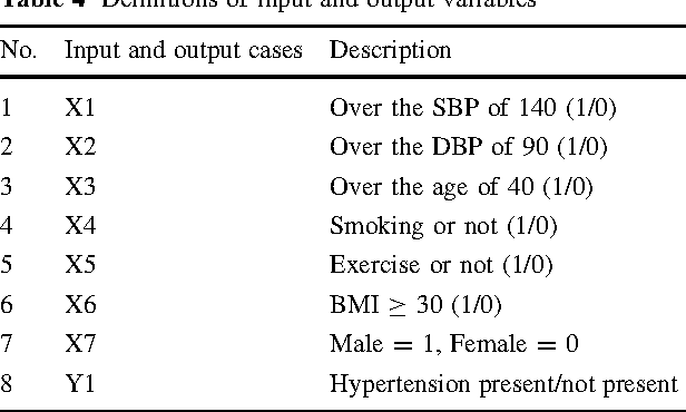 Using reduced rule base with Expert System for the diagnosis