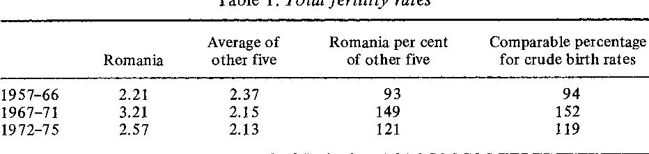 Romania's 1966 anti-abortion decree: the demographic