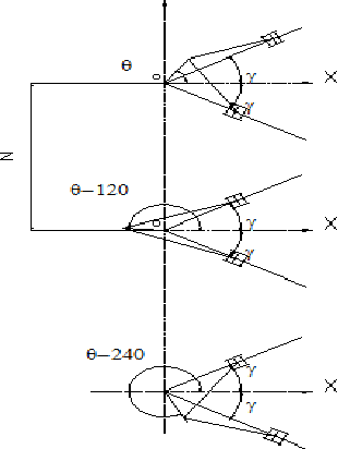 Table 2 from A Theoretical Model For Selection Of V-Angle
