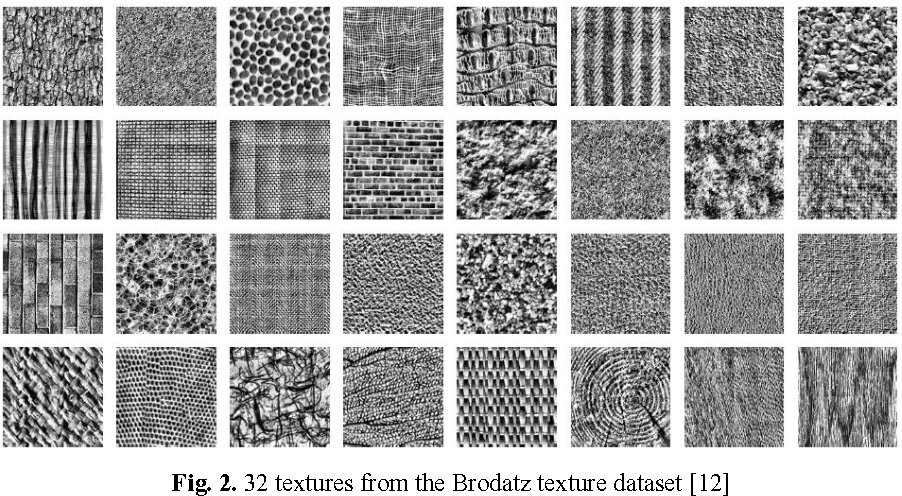 Gabor Filters as Feature Images for Covariance Matrix on