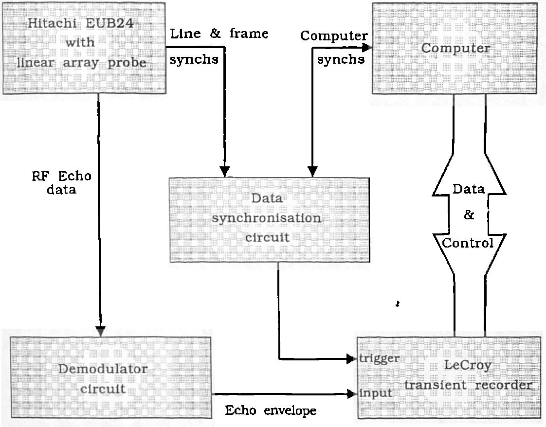figure 5.8