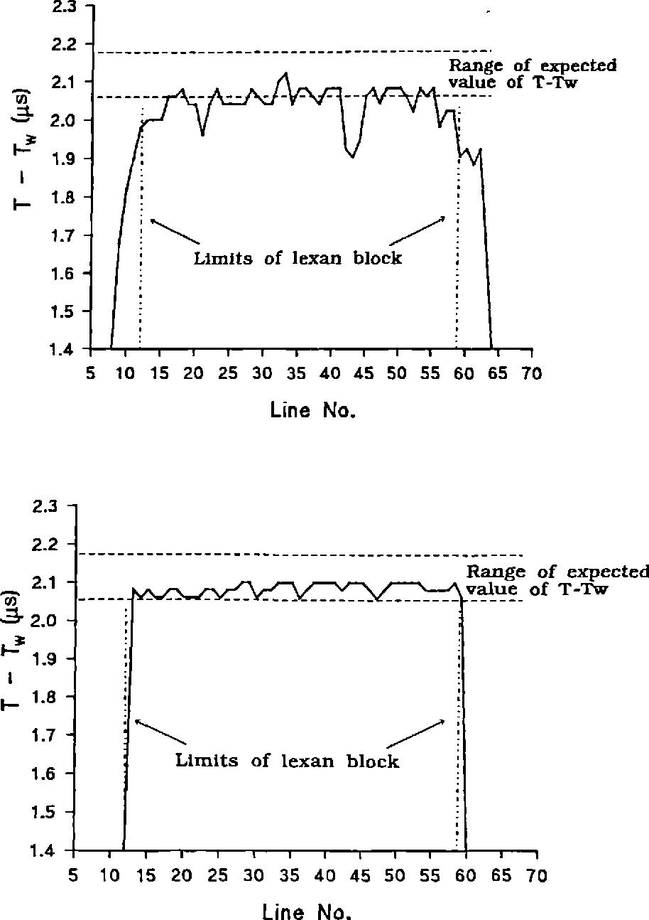 figure 6.15