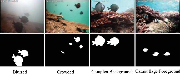 Saliency Segmentation And Foreground Extraction Of Underwater Image Based On Localization Semantic Scholar