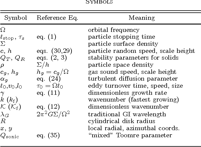 Table 1 from Planetesimal Formation without Thresholds  I