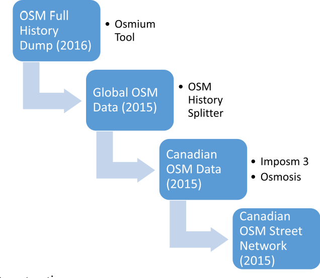 PDF] Accuracy Evaluation of the Canadian OpenStreetMap Road