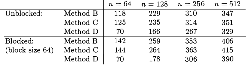 table 14.3