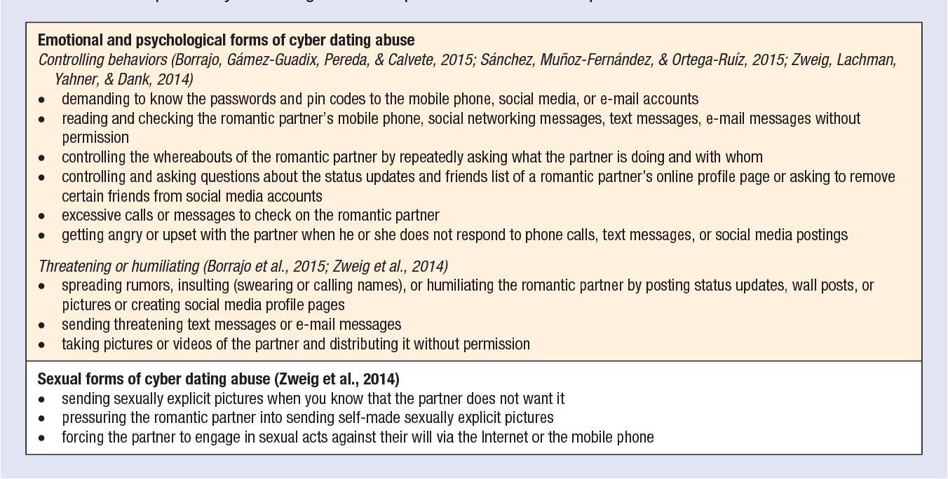 Internet dating Assault