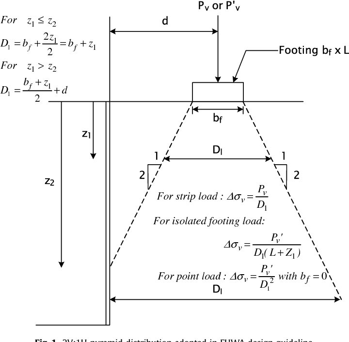 Performance of a two-tier geosynthetic reinforced segmental