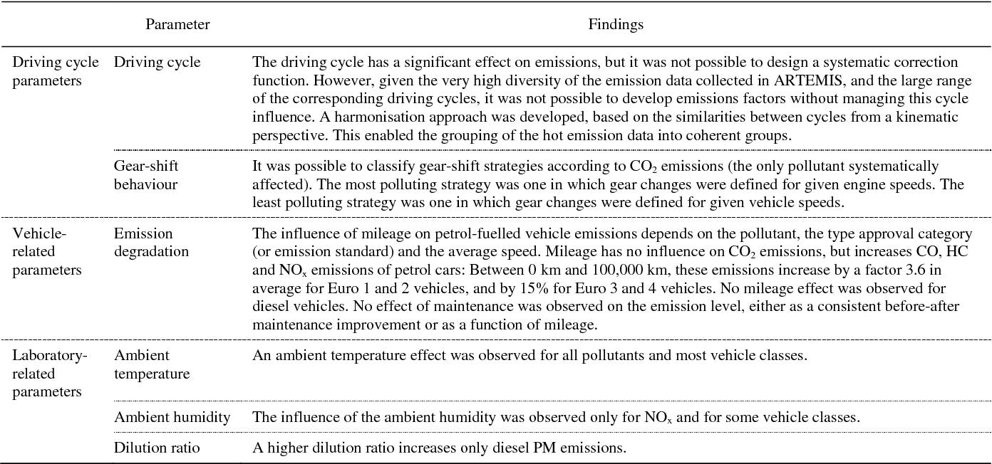PDF] PPR 361 Emission factors 2009 : Final summary report ...
