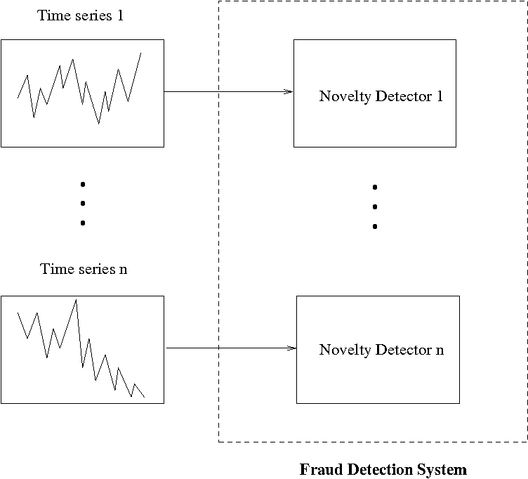 PDF] Neural networks forecasting and classification-based
