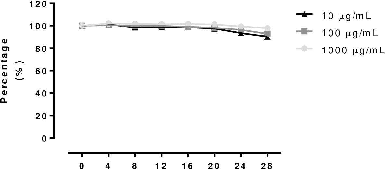 figure 12.2