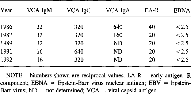PDF] Periodic illness associated with Epstein-Barr virus