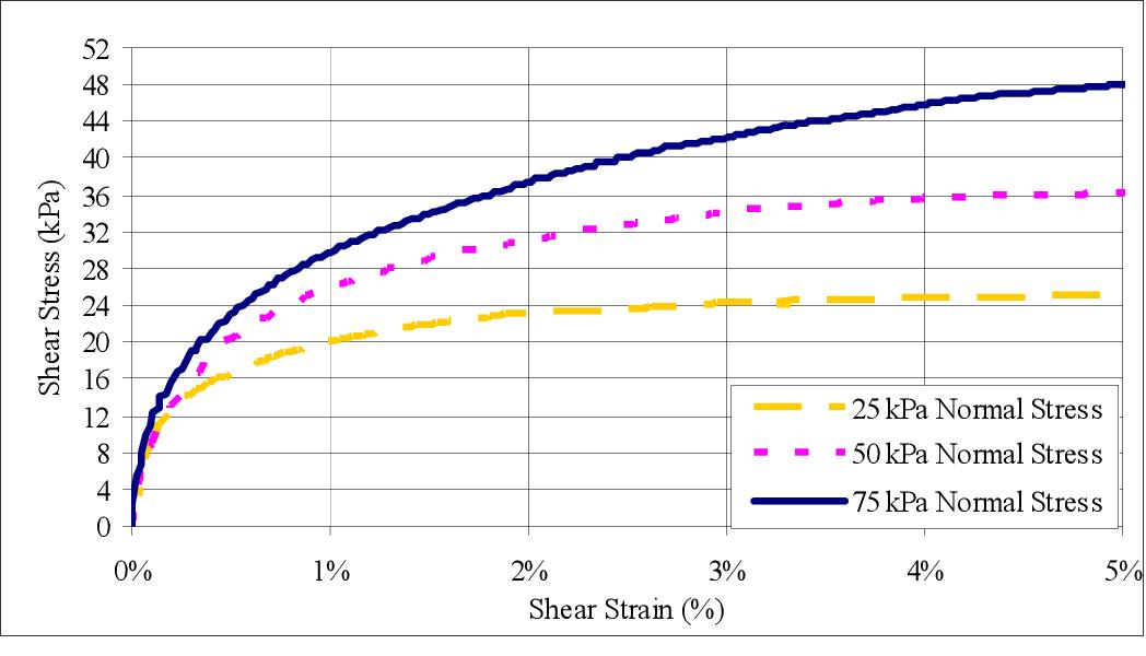 figure D.4