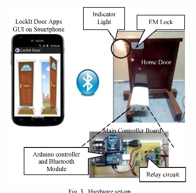Android-based home door locks application via Bluetooth for
